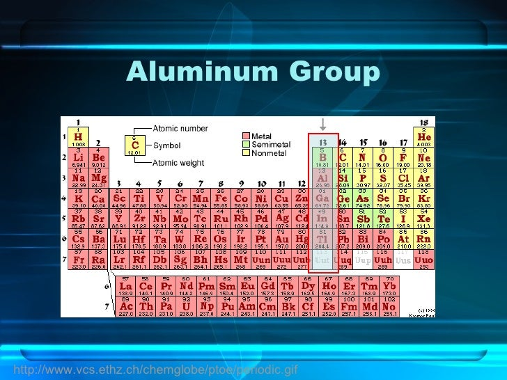 Aluminum Group Number 107