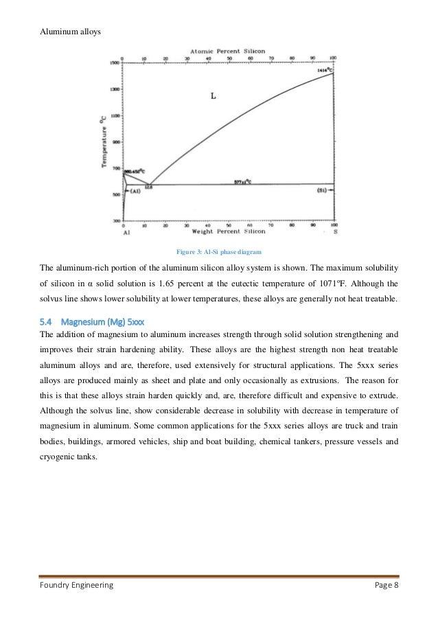 Asm Specialty Handbook Pdf