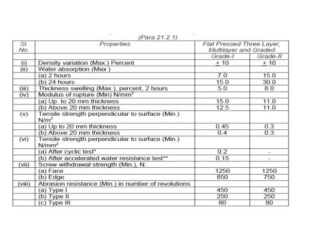 Jindal Roofing Sheet Price List Brigada Eskwela 2013