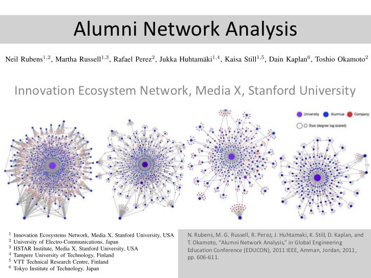 Alumni Network Analysis<br />Innovation Ecosystem Network, Media X, Stanford University<br />N. Rubens, M. G. Russell, R. ...