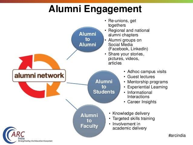 alumni engagement and fundraising