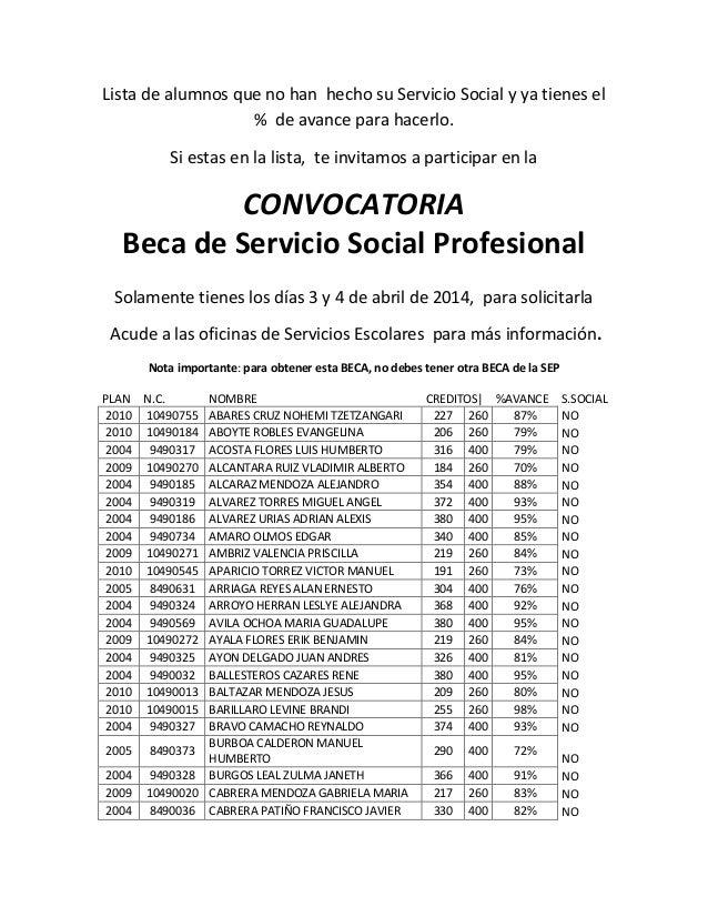 Lista de alumnos que no han hecho su Servicio Social y ya tienes el % de avance para hacerlo. Si estas en la lista, te inv...