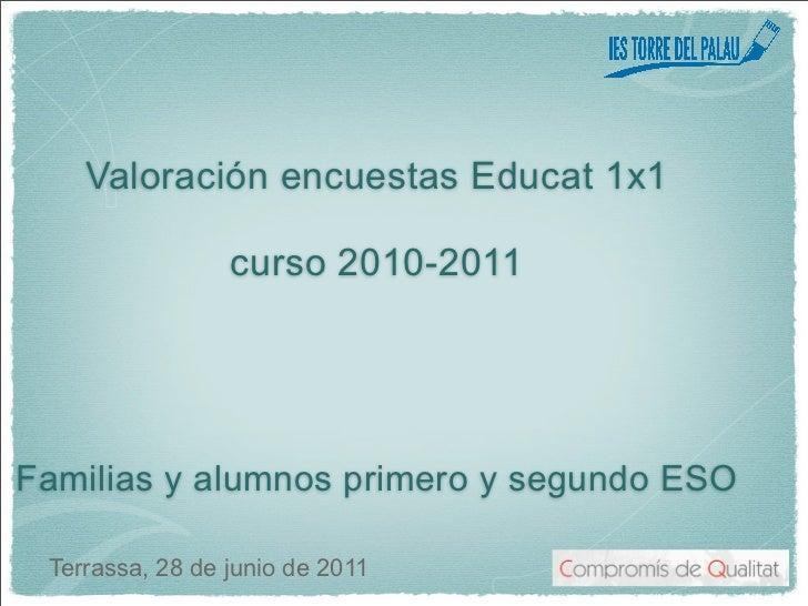 Valoración encuestas Educat 1x1                 curso 2010-2011Familias y alumnos primero y segundo ESO Terrassa, 28 de ju...