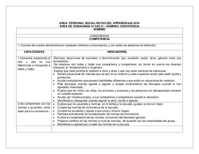 AREA: PERSONAL SOCIAL-RUTAS DEL APRENDIZAJE-2014  ÁREA DE CIUDADANÍA IV CICLO – DOMINIO: CONVIVENCIA  DOMINIO  CONVIVENCIA...