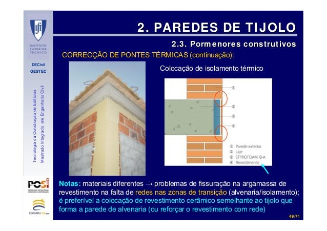 DECivil GESTEC 4949//7171 TecnologiadaConstruçãodeEdifícios MestradoIntegradoemEngenhariaCivil 2. PAREDES DE TIJOLO2. PARE...