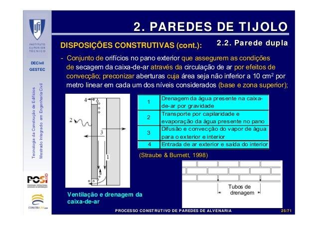 DECivil GESTEC 2525//7171 TecnologiadaConstruçãodeEdifícios MestradoIntegradoemEngenhariaCivil 2. PAREDES DE TIJOLO2. PARE...