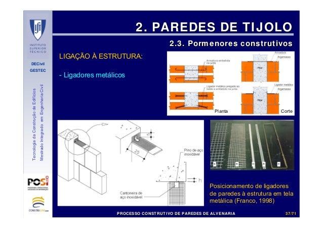 DECivil GESTEC 3737//7171 TecnologiadaConstruçãodeEdifícios MestradoIntegradoemEngenhariaCivil LIGAÇÃO À ESTRUTURA: - Liga...