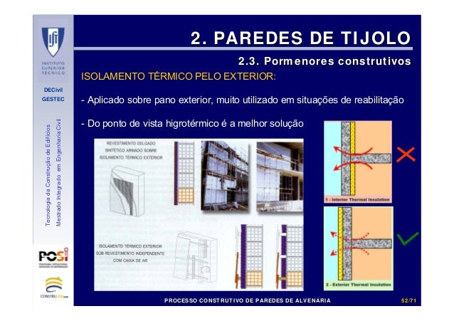 DECivil GESTEC 5252//7171 TecnologiadaConstruçãodeEdifícios MestradoIntegradoemEngenhariaCivil ISOLAMENTO TÉRMICO PELO EXT...