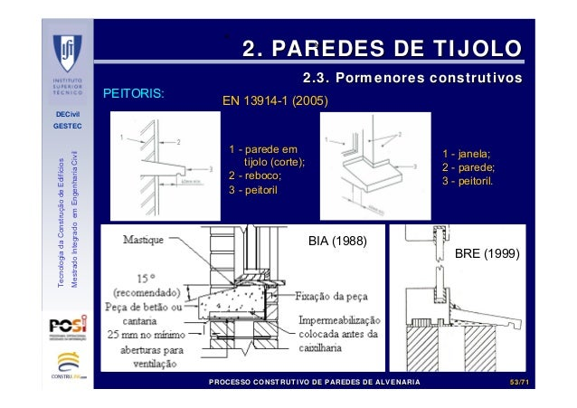 DECivil GESTEC 5353//7171 TecnologiadaConstruçãodeEdifícios MestradoIntegradoemEngenhariaCivil 2. PAREDES DE TIJOLO2. PARE...