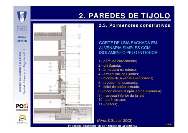 DECivil GESTEC 5555//7171 TecnologiadaConstruçãodeEdifícios MestradoIntegradoemEngenhariaCivil 2. PAREDES DE TIJOLO2. PARE...