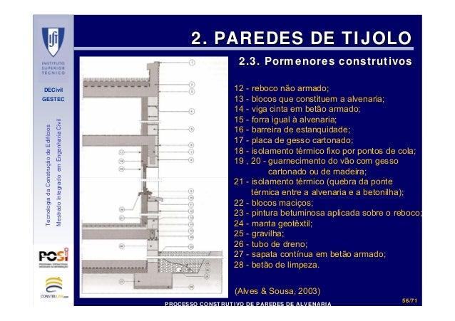 DECivil GESTEC 5656//7171 TecnologiadaConstruçãodeEdifícios MestradoIntegradoemEngenhariaCivil 2. PAREDES DE TIJOLO2. PARE...