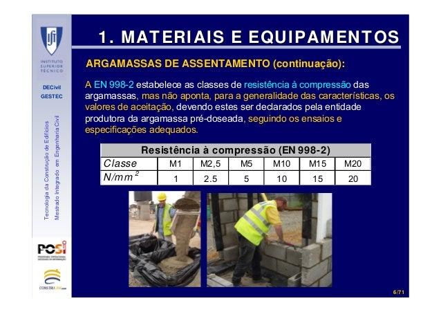 DECivil GESTEC 66//7171 TecnologiadaConstruçãodeEdifícios MestradoIntegradoemEngenhariaCivil ARGAMASSAS DE ASSENTAMENTO (c...