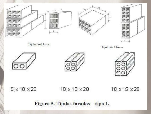Pedras artificiais Blocos de concreto • São blocos vazados, no sentido da altura, com resistência a compressão superiores ...