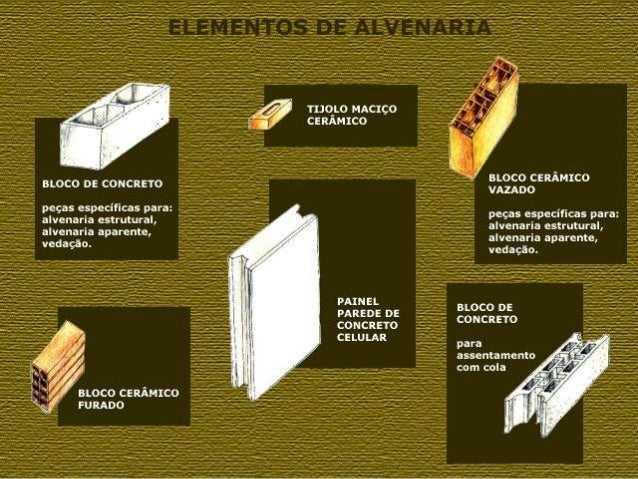 Conceitos Básicos A alvenaria pode ter as seguintes denominações: • ALVENARIA CICLÓPICA • ALVENARIA INSOSSA • ALVENARIA CO...