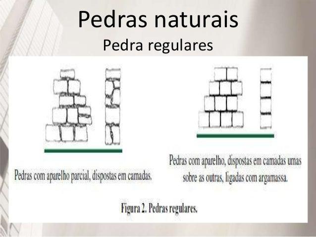 Pedras artificiais Tijolo comum ou maciço • Esse tijolo é normalmente, aplicado na construção de paredes, pilares, muros e...