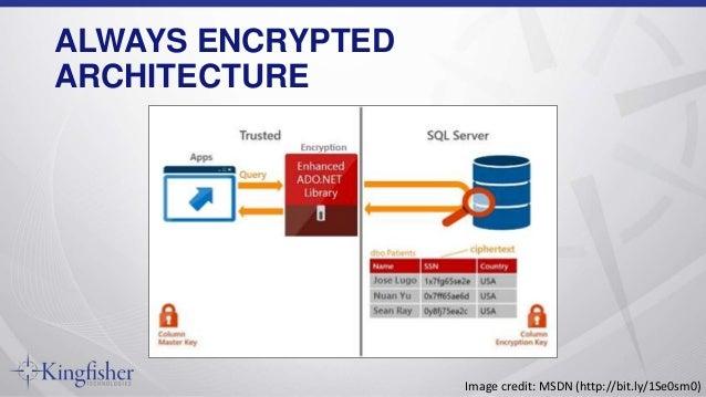 always encrypted ppt