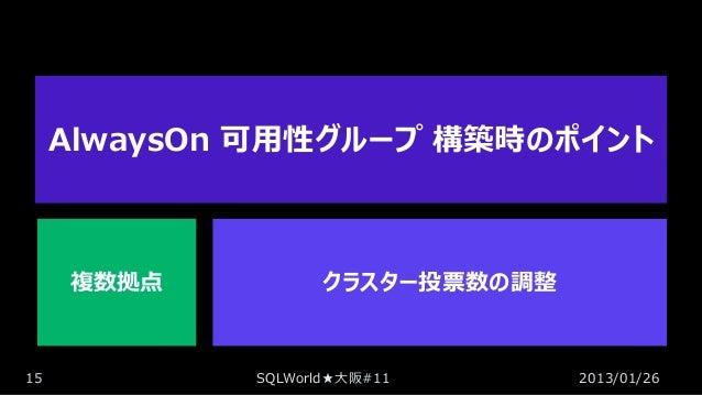 AlwaysOn 可用性グループ 構築時のポイント  複数拠点  15  クラスター投票数の調整  SQLWorld★大阪#11  2013/01/26