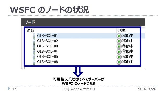 WSFC のノードの状況  可用性レプリカのすべてサーバーが WSFC のノードになる 17  SQLWorld★大阪#11  2013/01/26