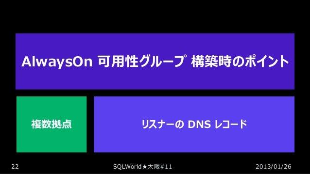 AlwaysOn 可用性グループ 構築時のポイント  複数拠点  22  リスナーの DNS レコード  SQLWorld★大阪#11  2013/01/26