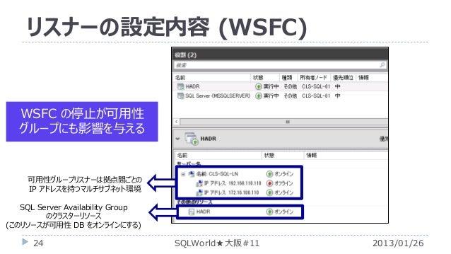 リスナーの設定内容 (WSFC)  WSFC の停止が可用性 グループにも影響を与える  可用性グループリスナーは拠点間ごとの IP アドレスを持つマルチサブネット環境  SQL Server Availability Group のクラスター...