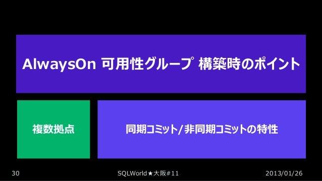AlwaysOn 可用性グループ 構築時のポイント  複数拠点  30  同期コミット/非同期コミットの特性  SQLWorld★大阪#11  2013/01/26