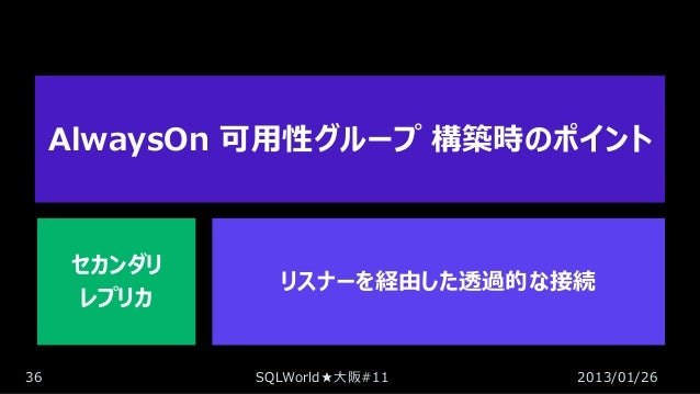 AlwaysOn 可用性グループ 構築時のポイント  セカンダリ レプリカ 36  リスナーを経由した透過的な接続  SQLWorld★大阪#11  2013/01/26