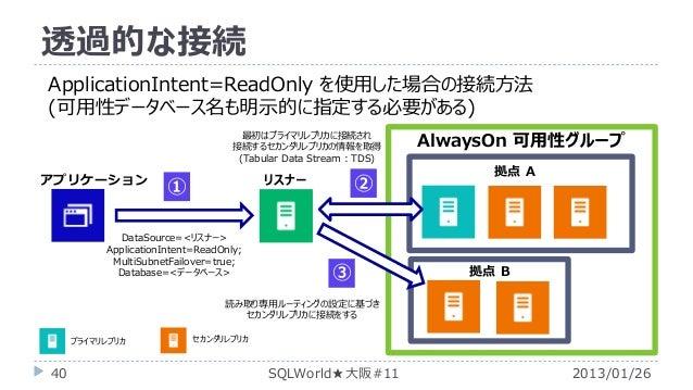 透過的な接続 ApplicationIntent=ReadOnly を使用した場合の接続方法 (可用性データベース名も明示的に指定する必要がある) 最初はプライマリレプリカに接続され 接続するセカンダリレプリカの情報を取得 (Tabular D...