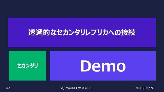 透過的なセカンダリレプリカへの接続  セカンダリ  42  Demo SQLWorld★大阪#11  2013/01/26