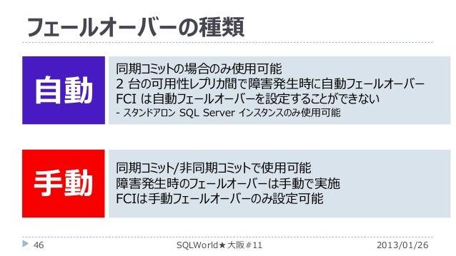 フェールオーバーの種類  自動  同期コミットの場合のみ使用可能 2 台の可用性レプリカ間で障害発生時に自動フェールオーバー FCI は自動フェールオーバーを設定することができない - スタンドアロン SQL Server インスタンスのみ使用...