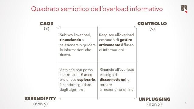 14 CAOS (X) La situazione di caos si basa sull'accumulo di informazioni e comunicazioni di cui non riusciamo o rinunciamo ...