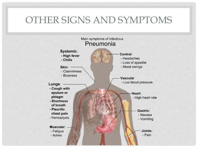alwesaibie pneumonia, Human Body