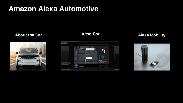 Amazon Alexa Automotive About the Car In the Car Alexa Mobility