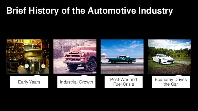 Brief History of the Automotive Industry Early Years Industrial Growth Post-War and Fuel Crisis Economy Drives the Car