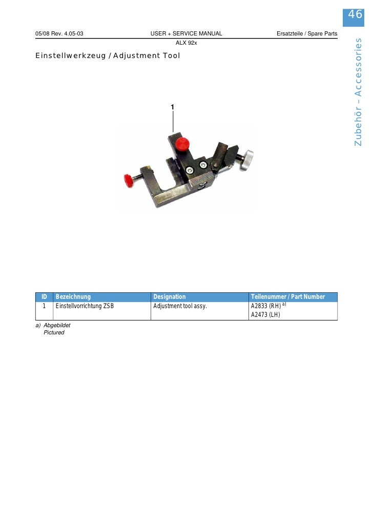 Alx92x Spare Parts List