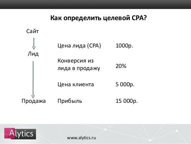 Cpa в контекстной рекламе