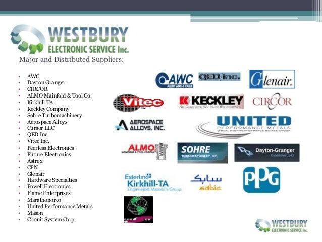 Westbury Electronic Service Inc
