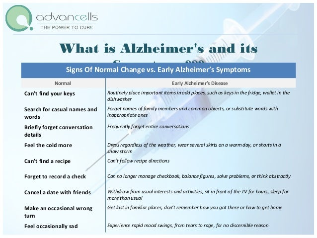 Advancells Treatment for Alzheimer's Step 1 Bone Marrow Collection Step 2 Laboratory Processing Step 3 Stem Cell Implantat...