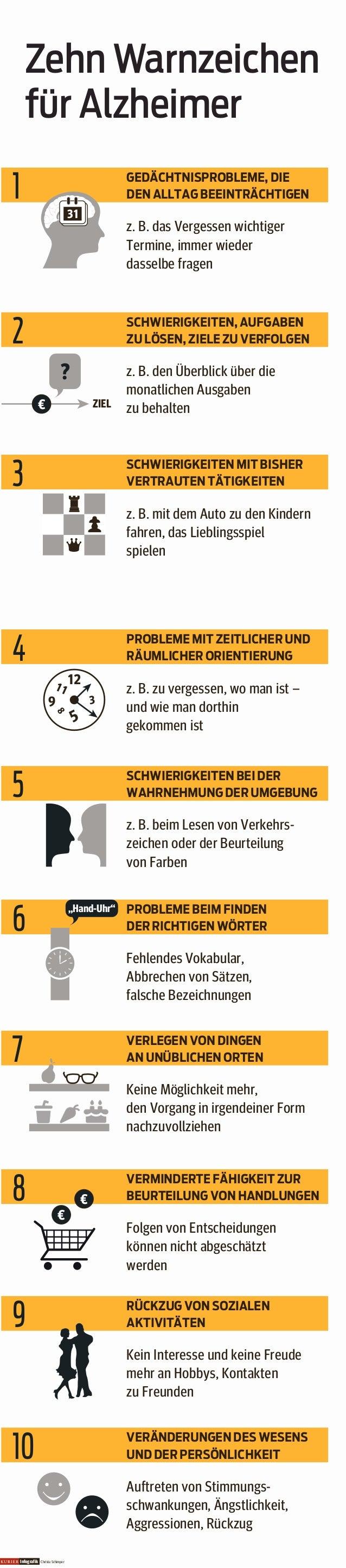 Zehn Warnzeichen  für Alzheimer  1 GEDÄCHTNISPROBLEME, DIE  2 SCHWIERIGKEITEN, AUFGABEN  ?  3 SCHWIERIGKEITEN MIT BISHER  ...