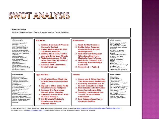 data analysis chapter dissertation