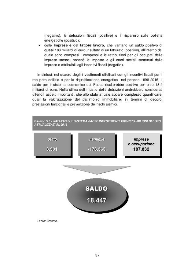 ECOBONUS: Studio di impatto delle misure di incentivazione