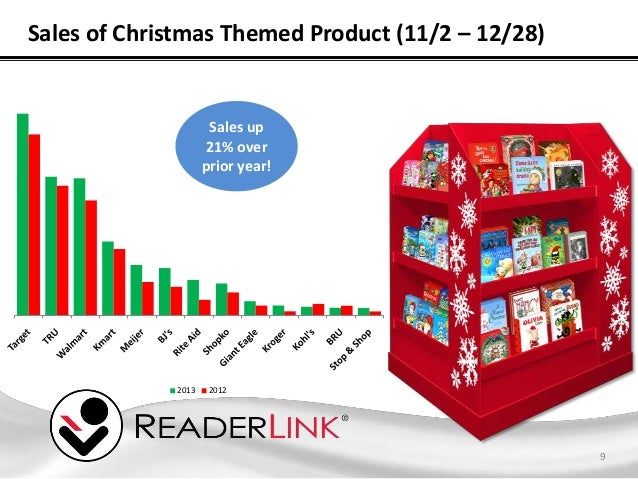 Toys R Us Christmas Book 2013