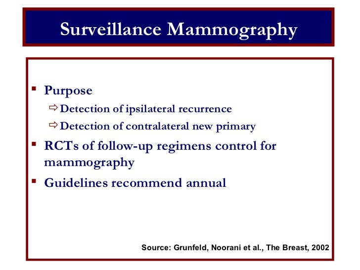 asco breast cancer surveillance guidelines