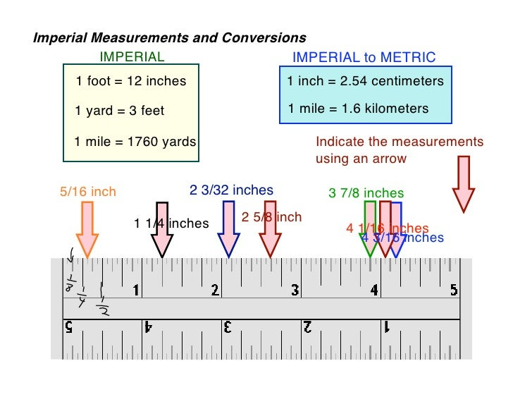 6 feet 2 inches is equal to how many centimeters