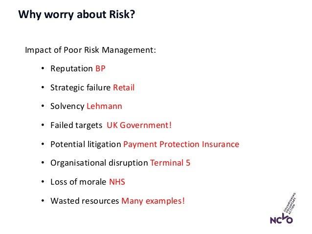 bp risk management failure