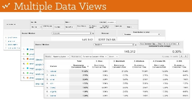 Multiple Data Views