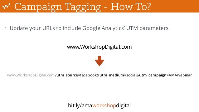 Campaign Tagging - How To? • Update your URLs to include Google Analytics' UTM parameters. www.WorkshopDigital.com www.Wor...