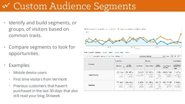 Custom Audience Segments • Identify and build segments, or groups, of visitors based on common traits. • Compare segments ...