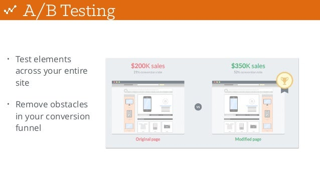 A/B Testing • Test elements across your entire site • Remove obstacles in your conversion funnel