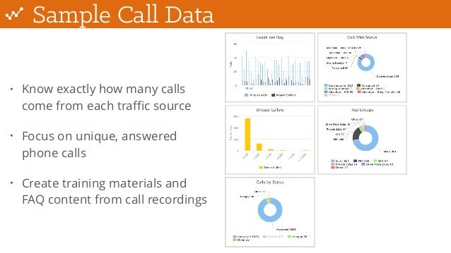 Sample Call Data • Know exactly how many calls come from each traffic source • Focus on unique, answered phone calls • Creat...