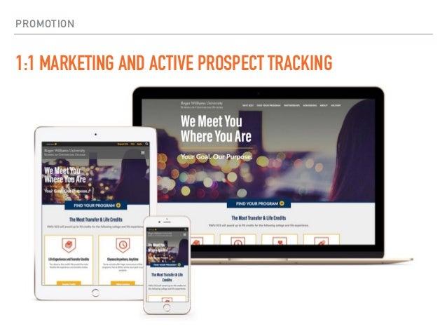Adult web site promotion